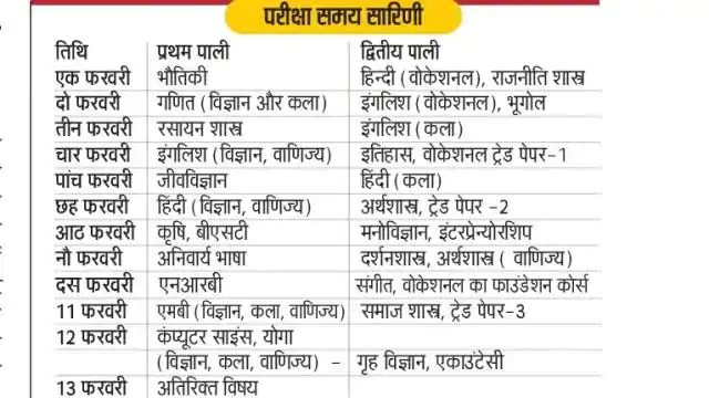 bihar 12th board time table 2021