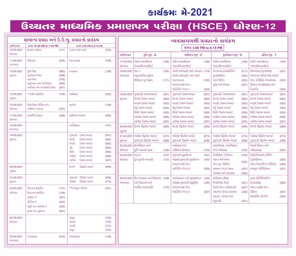 GSEB Vocational May Time Table 2021